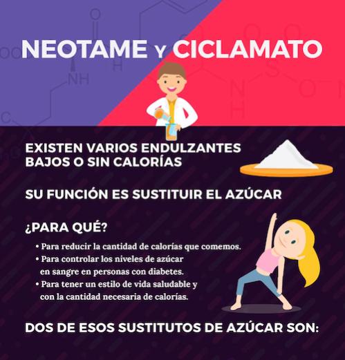 Neotame y Ciclamato